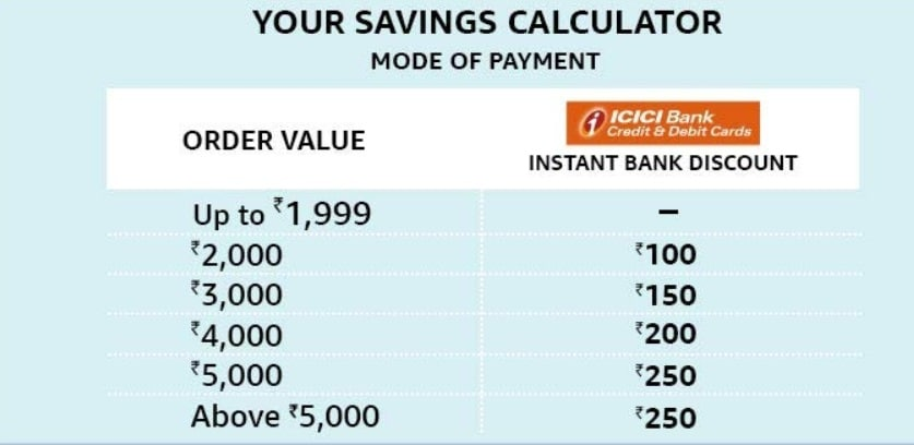 ICICI Bank Offer on Amazon
